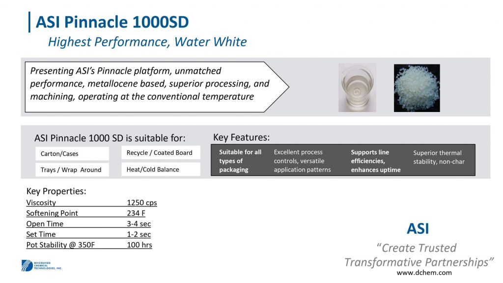 ASI-Pinnacle-1000-SD Product Overview