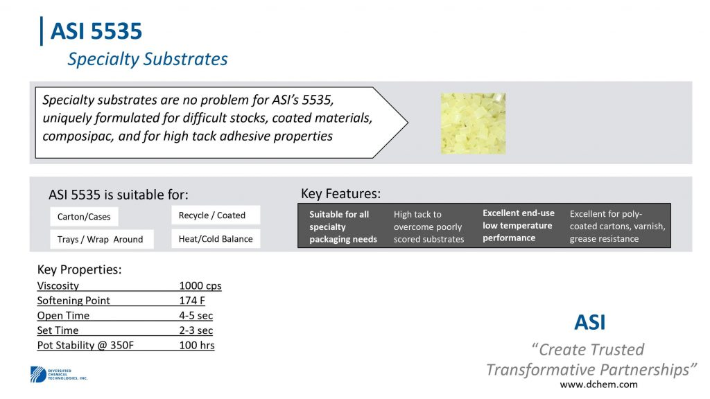 ASI-5535 Product Overview